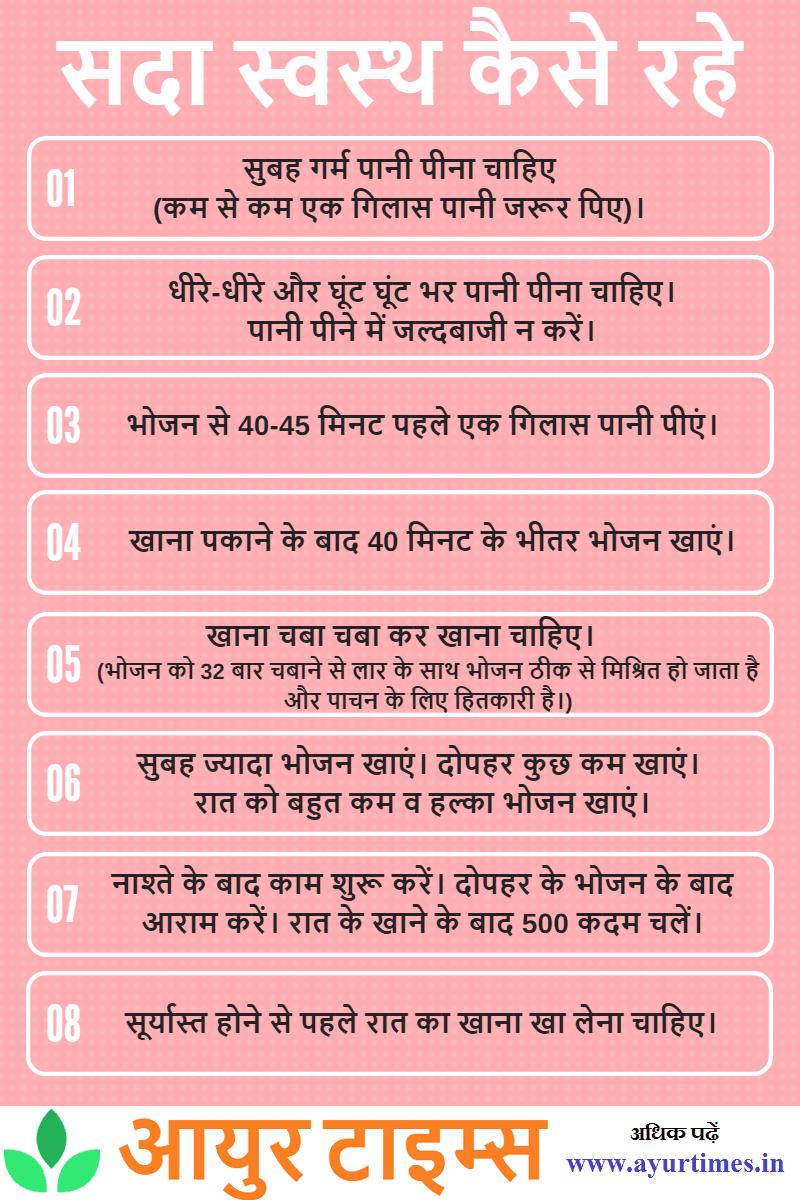 Sada Swasth Kaise Rahe
