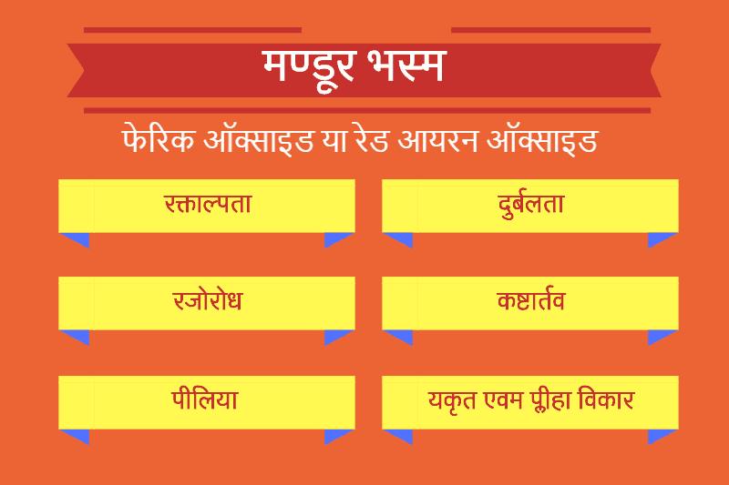 मण्डूर भस्म - Mandur Bhasma in Hindi