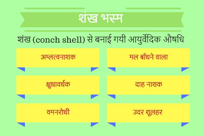 शंख भस्म (Shankh Bhasma)