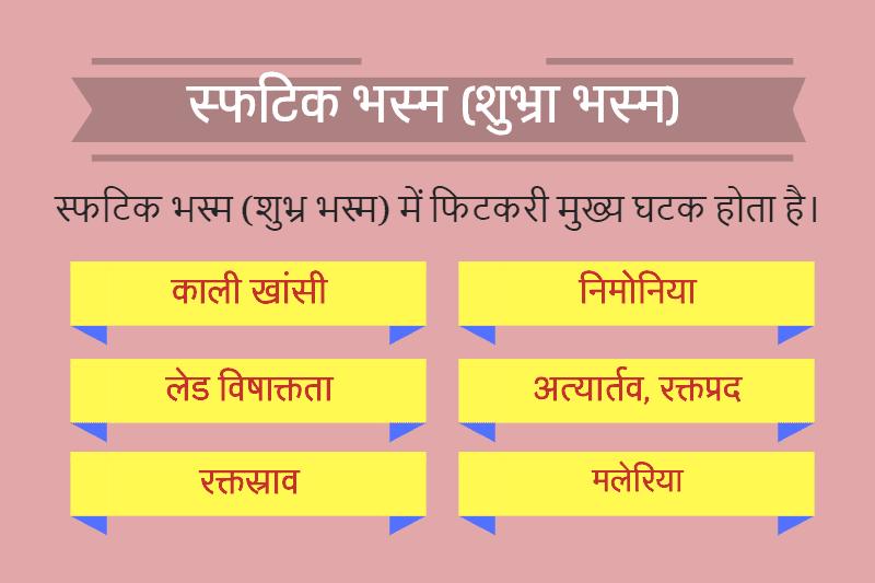 स्फटिक भस्म (शुभ्रा भस्म) - Sphatika Bhasma (Shubhra Bhasma) in Hindi