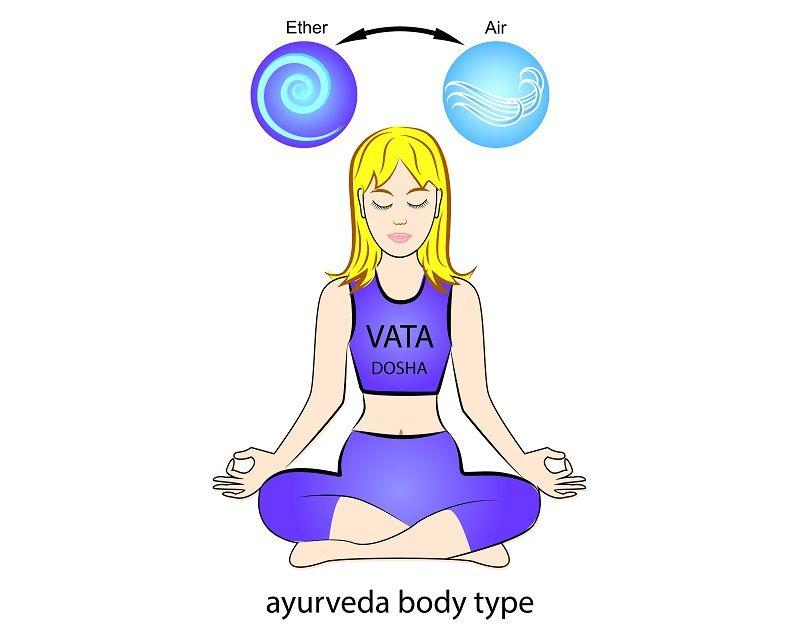 Vata Body Type