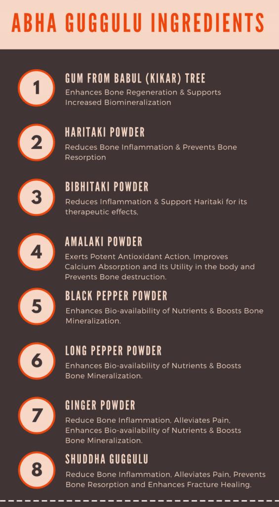 Abha Guggulu Ingredients & Benefits Infographic