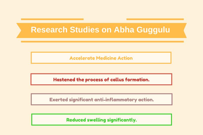 Abha Guggulu